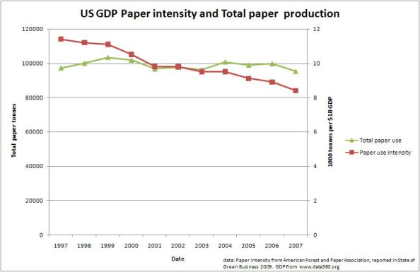 paper-graph