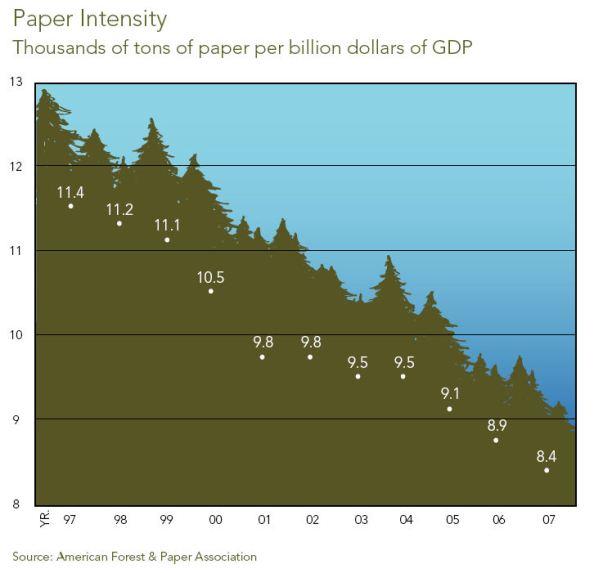 paper_intensity