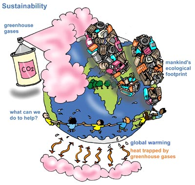 earth_sustainability_diagram
