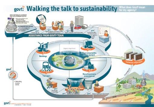 govt3-infographic