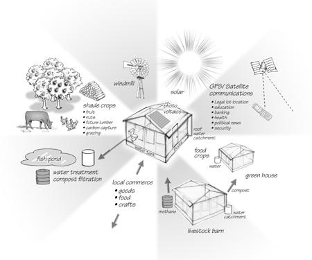 hub_diagram