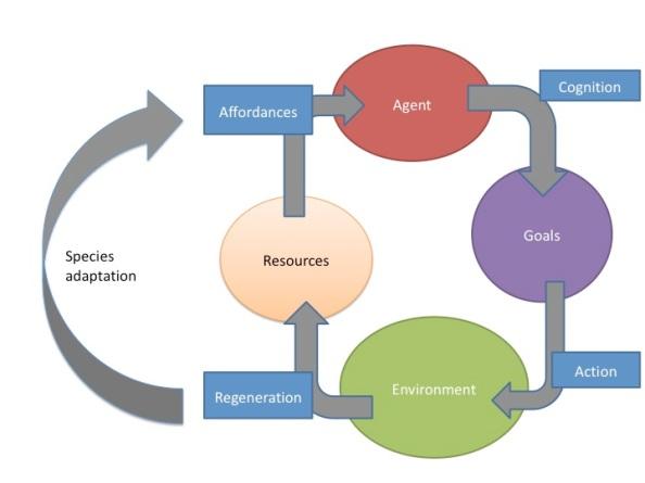 sustainability_euconition