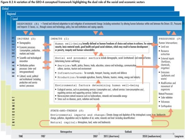 Geo-4_framework