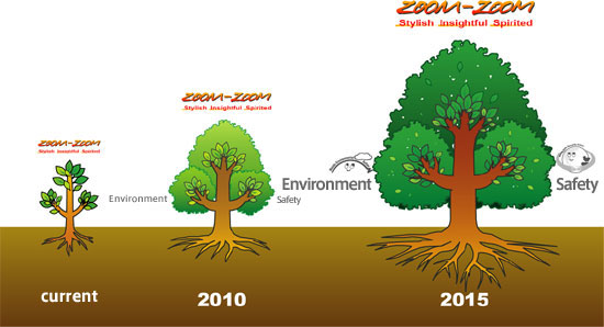 Thirty more sustainability diagrams | Computing for Sustainability