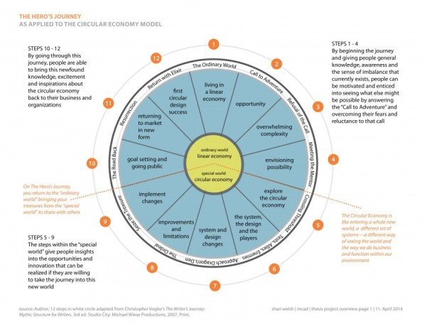 circle_methodology_overview_page_1-864x668.jpg