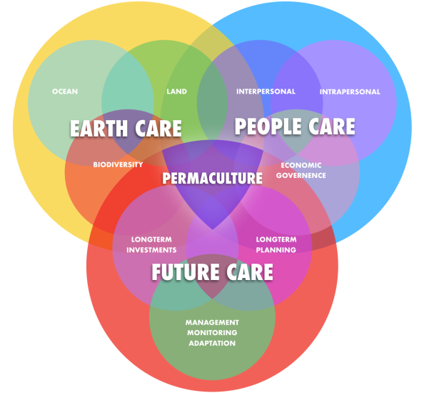 permaculture.png