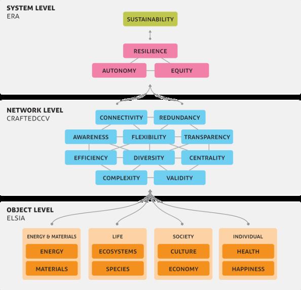 sid_indicator_hierarchy_v3_large(en)_large.png