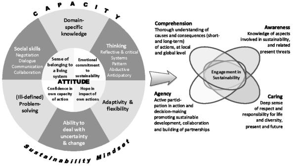 3-Figure1-1_mindset