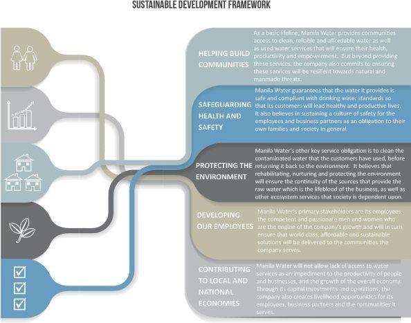 page_38_sust-dev-framework