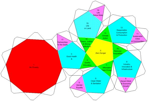 Pentagonal Rotunda_tabs
