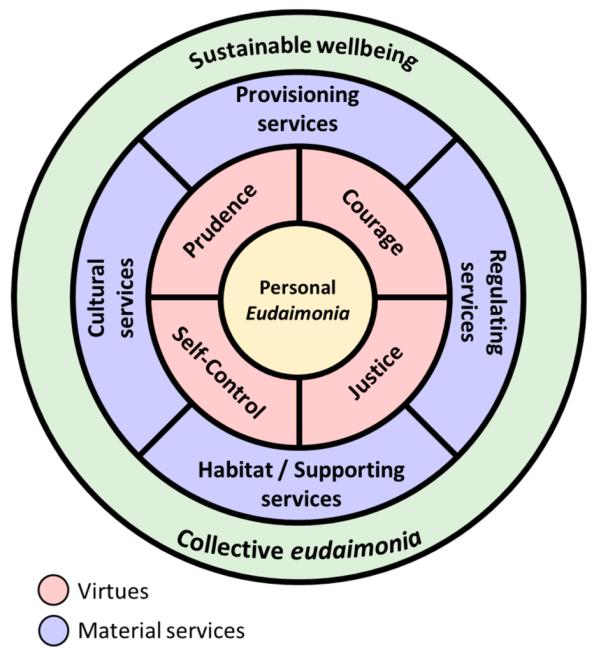 sustainability-stoic